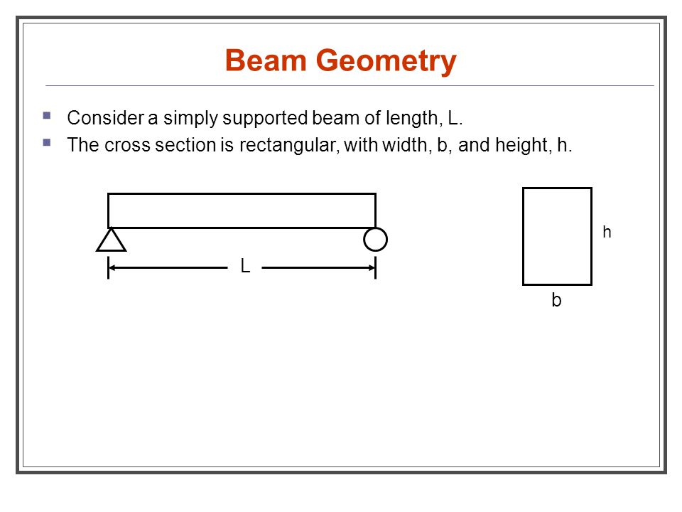 Beam Geometry Consider a simply supported beam of length, L.