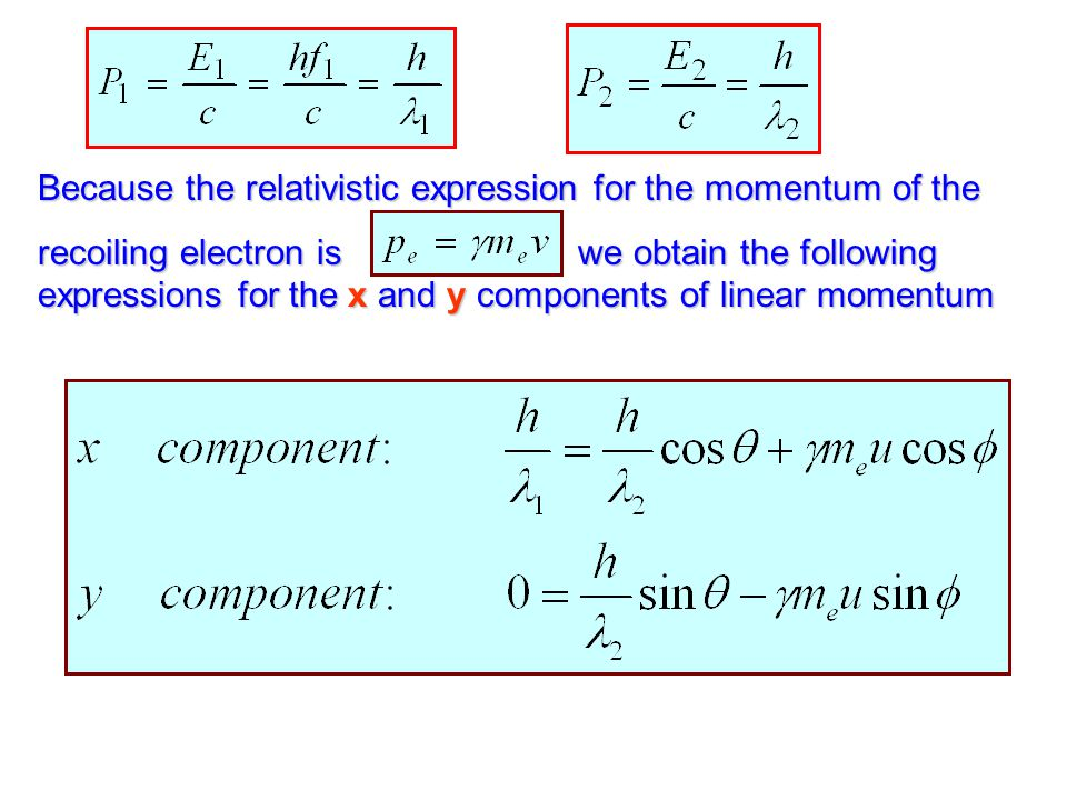 Because the relativistic expression for the momentum of the