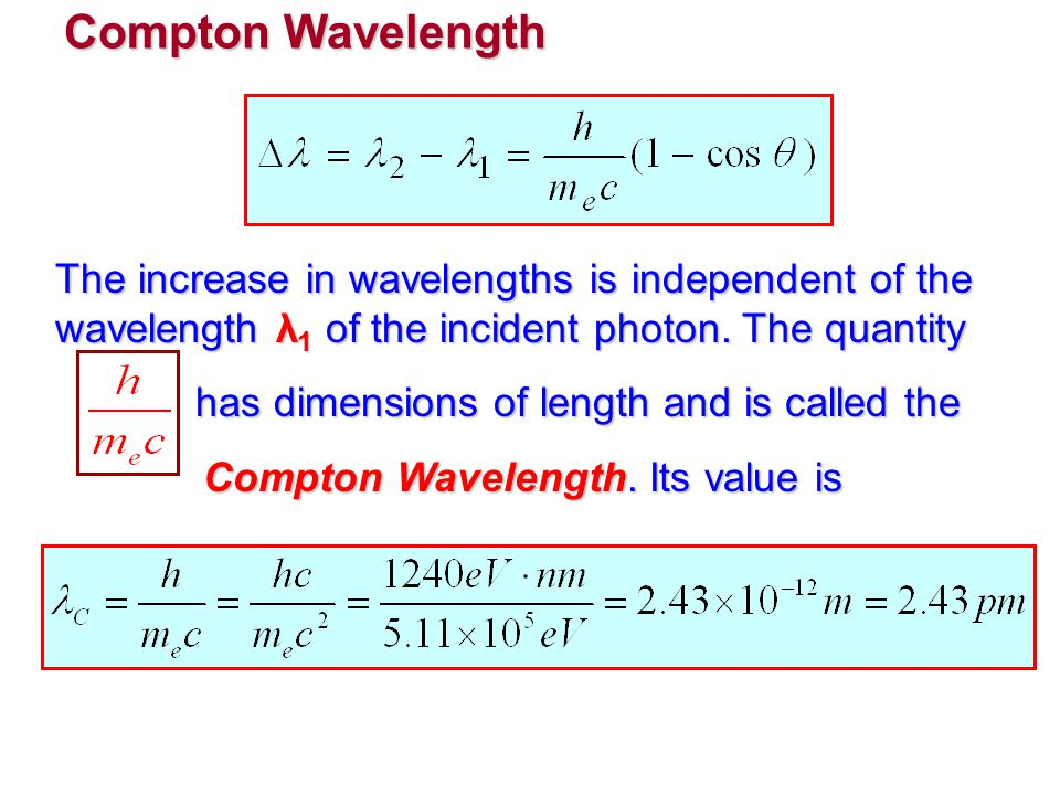 Compton Wavelength The increase in wavelengths is independent of the wavelength λ1 of the incident photon. The quantity.