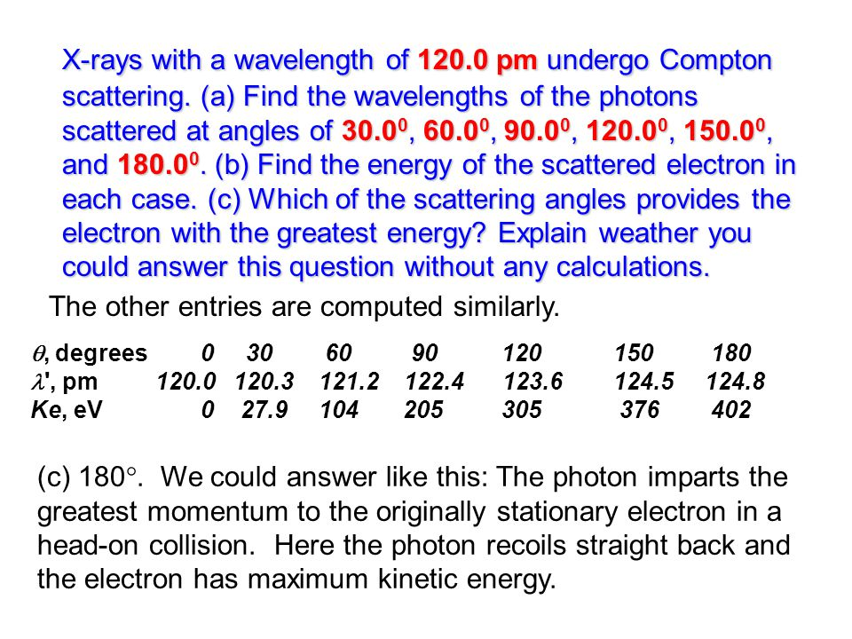 X-rays with a wavelength of 120. 0 pm undergo Compton scattering