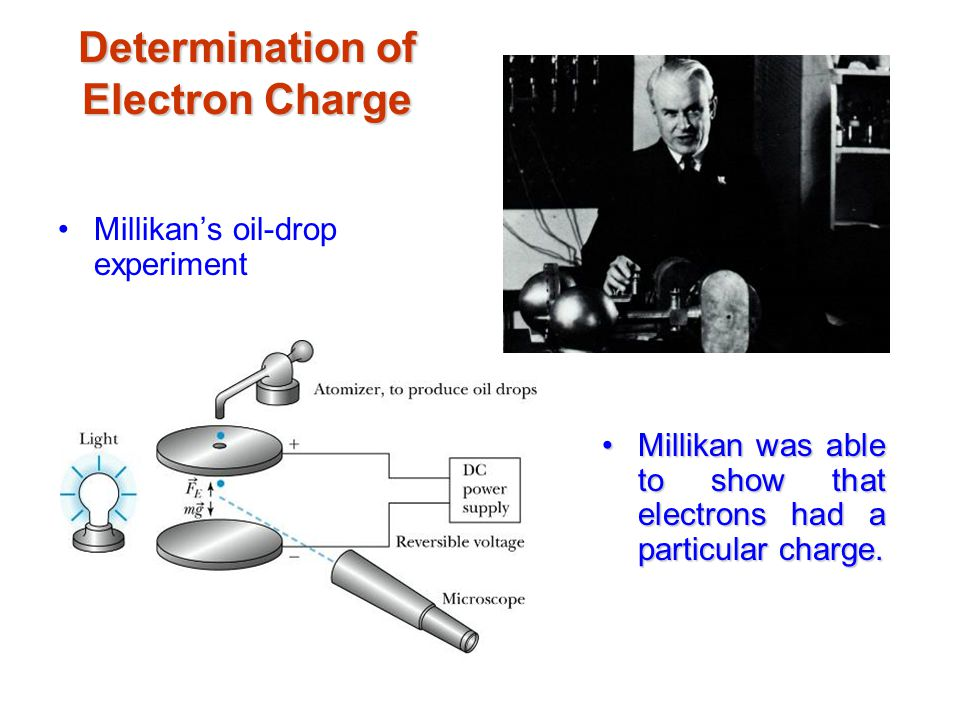 charge on electron lab Determination of electron charge using a wee bit o' electrolysis background and theory: the purpose of this laboratory is to study and measure the electric.