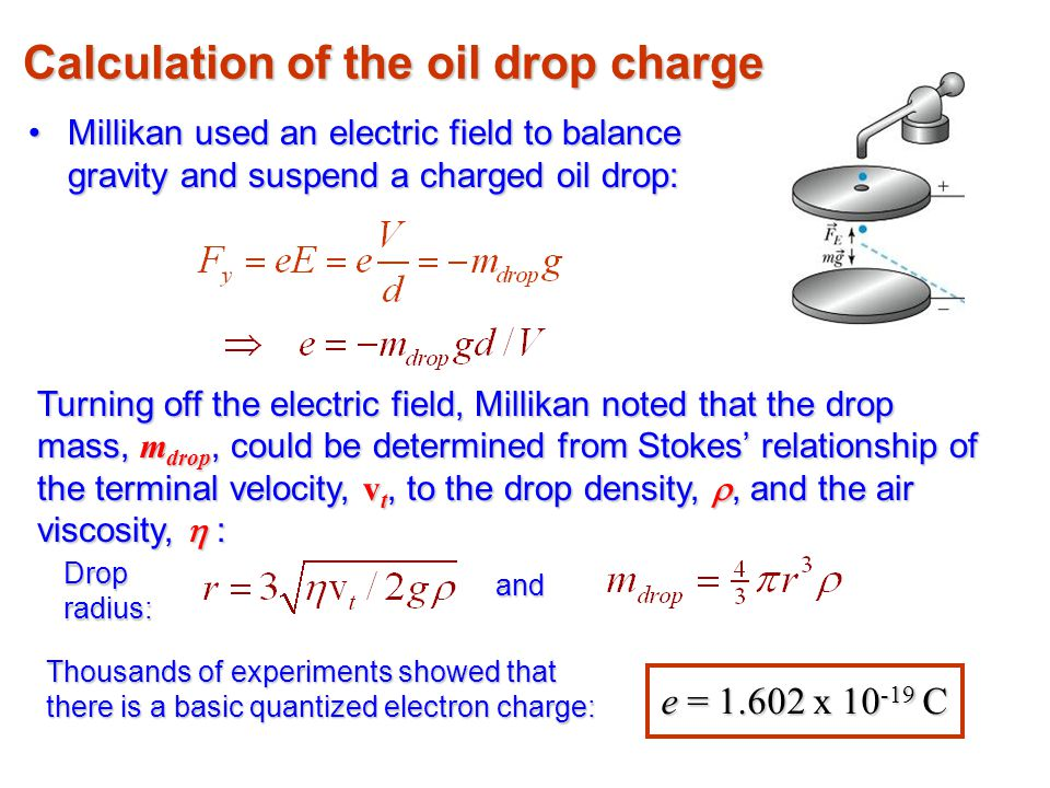 Calculation of the oil drop charge