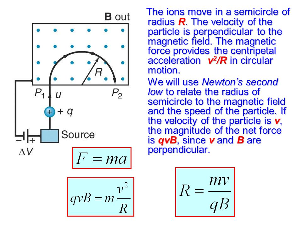 The ions move in a semicircle of radius R