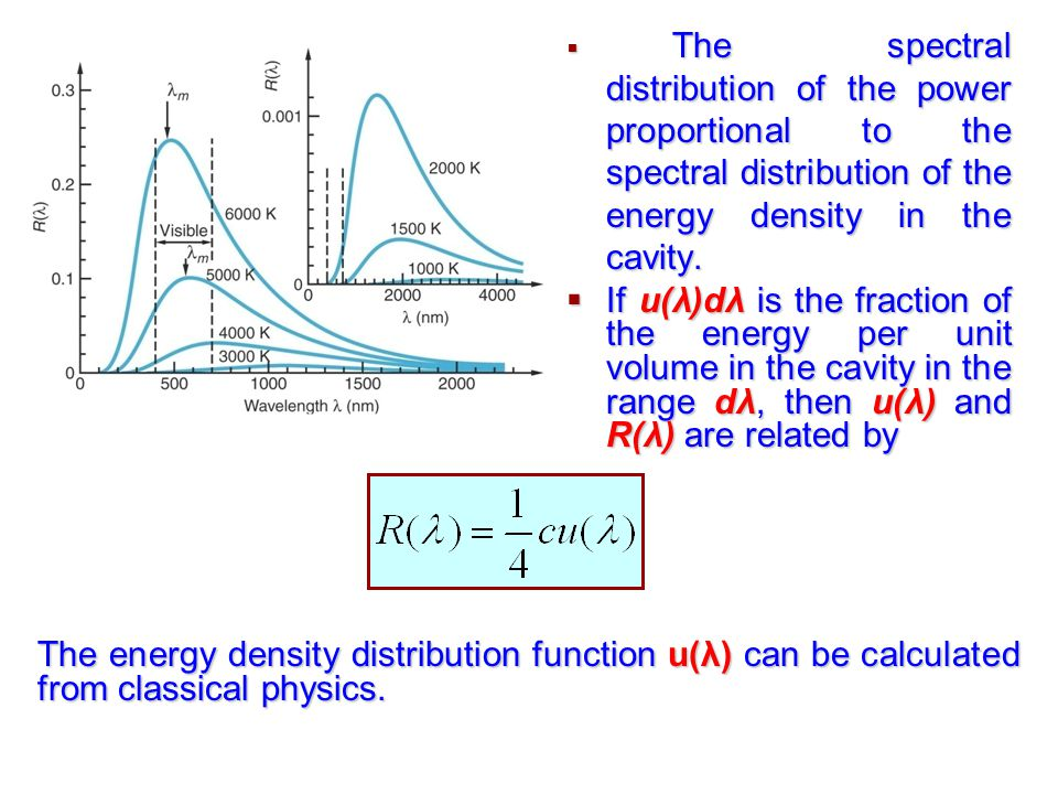 The spectral distribution of the power proportional to the spectral distribution of the energy density in the cavity.