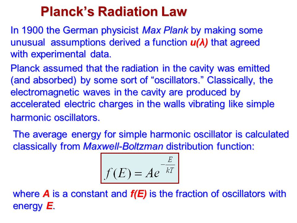 Planck's Radiation Law