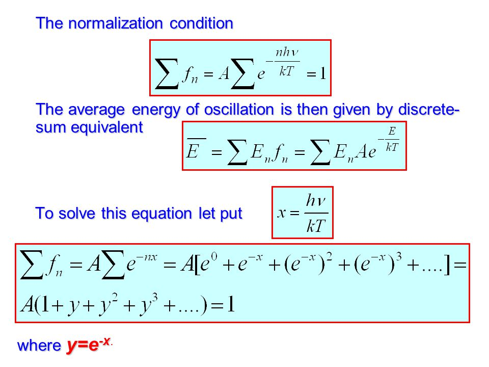The normalization condition
