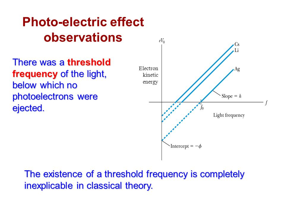 Photo-electric effect observations