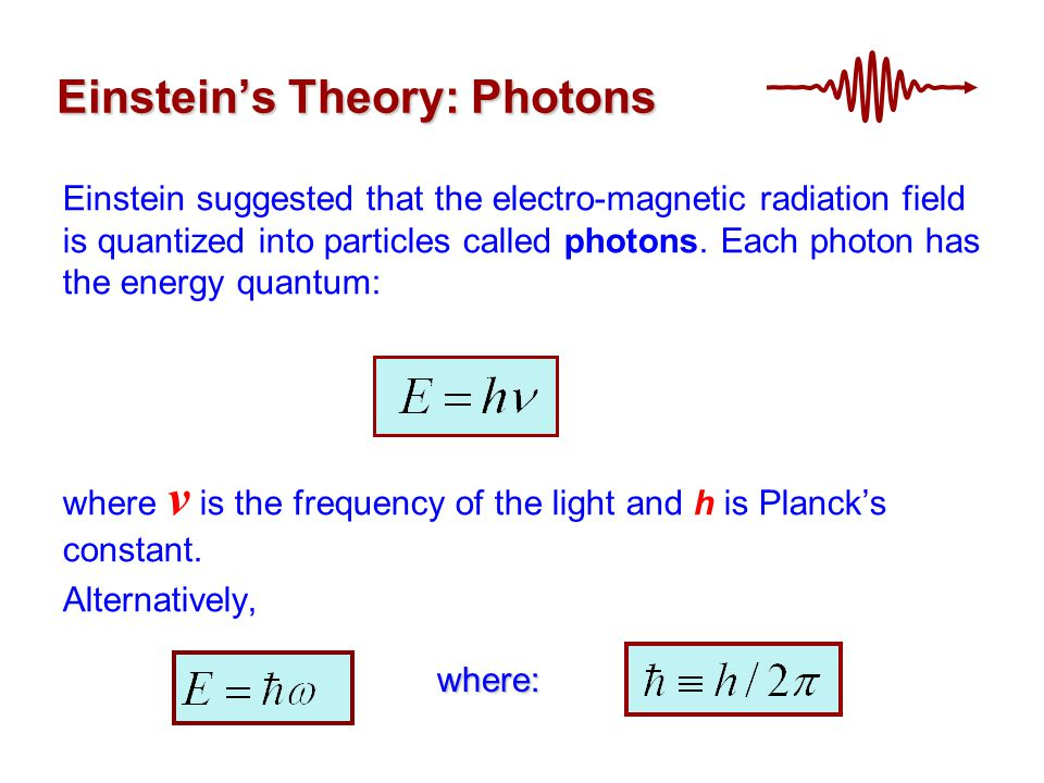 Einstein's Theory: Photons
