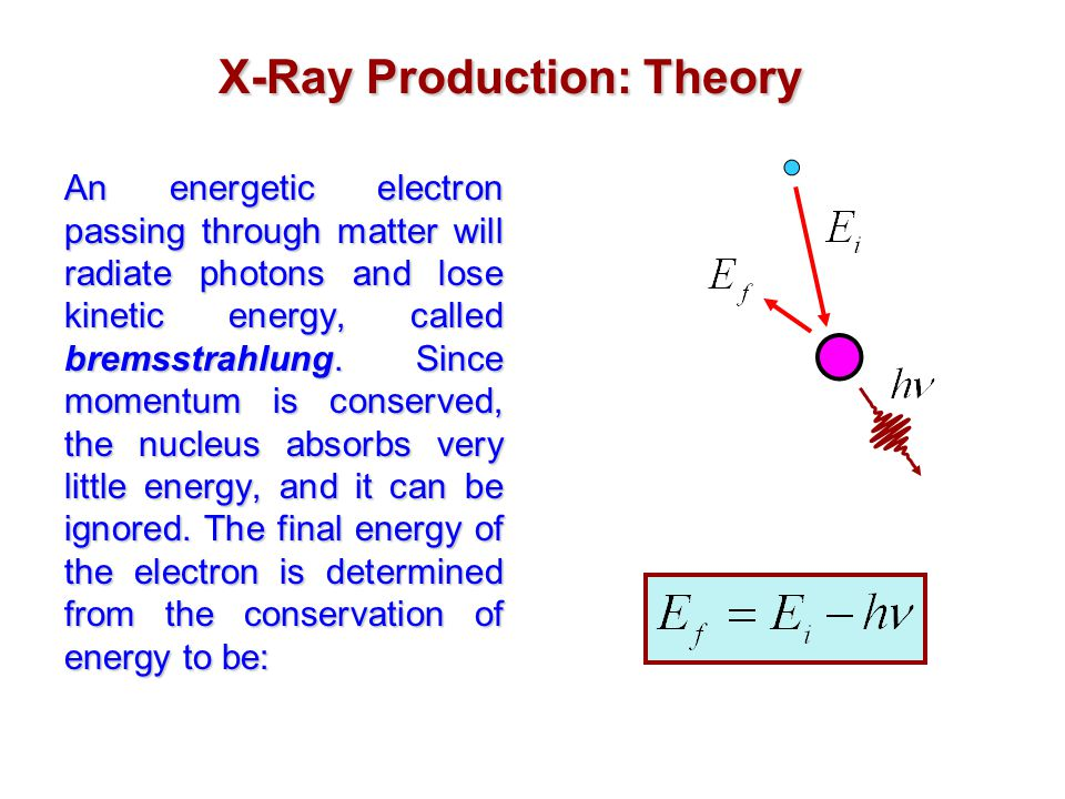 X-Ray Production: Theory