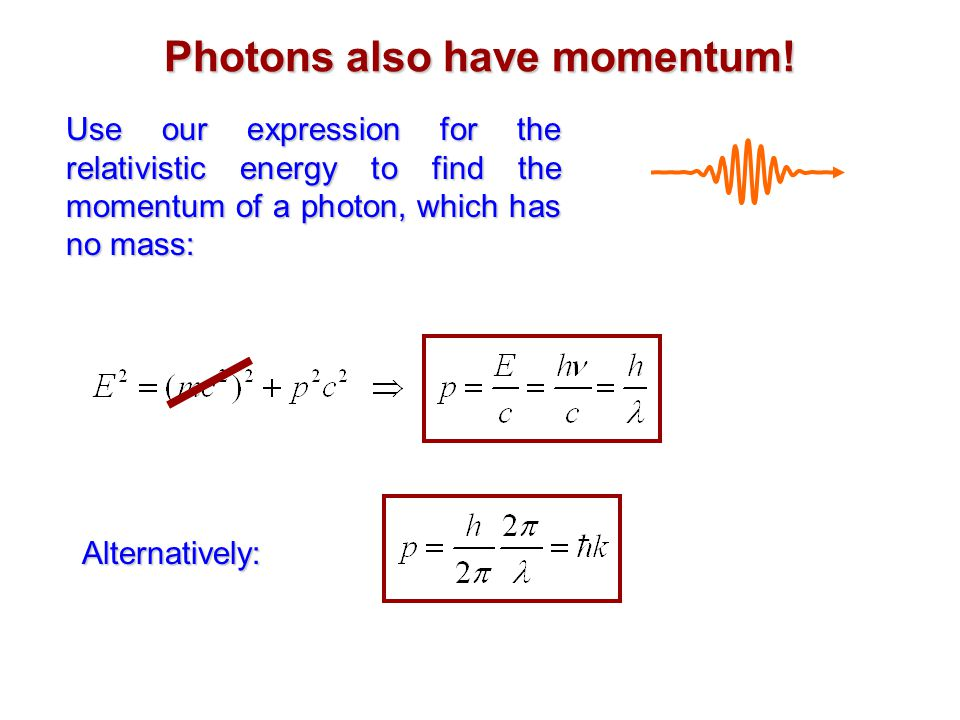 Photons also have momentum!