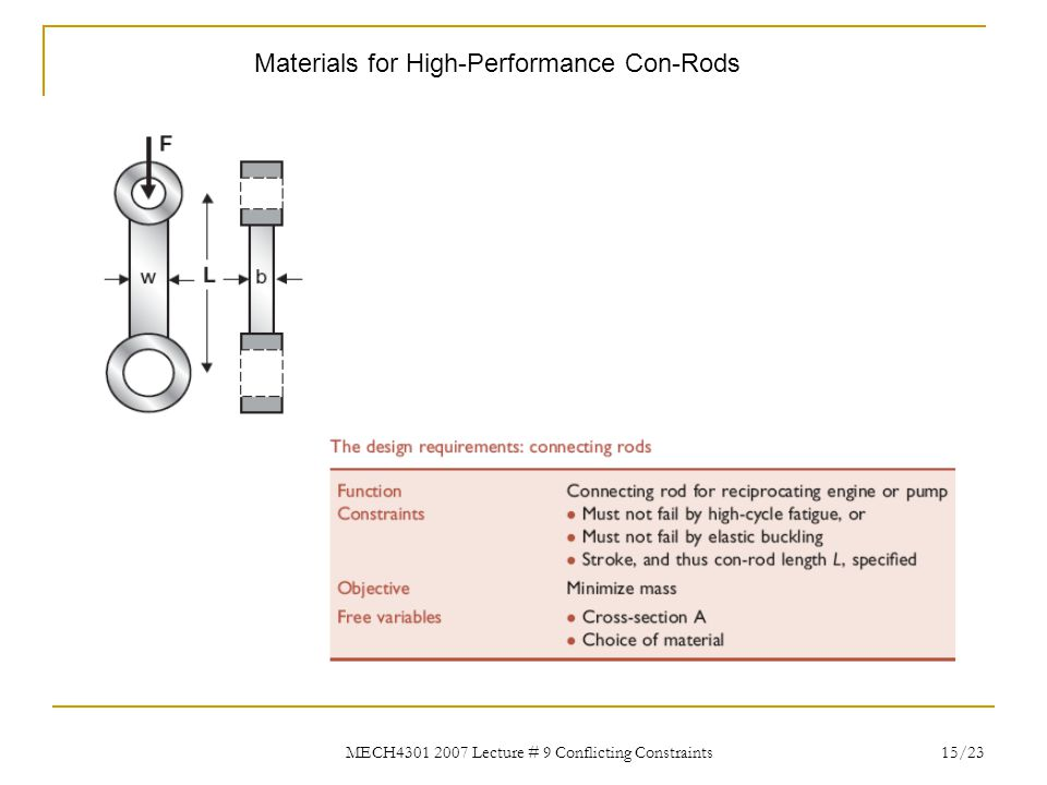Materials for High-Performance Con-Rods