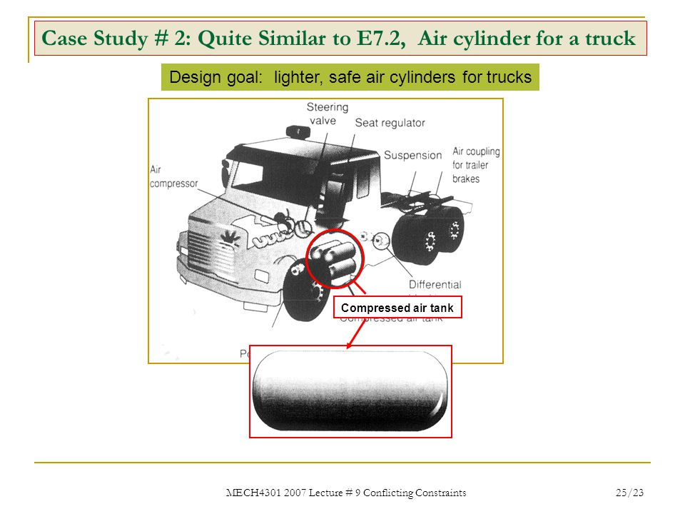 Case Study # 2: Quite Similar to E7.2, Air cylinder for a truck