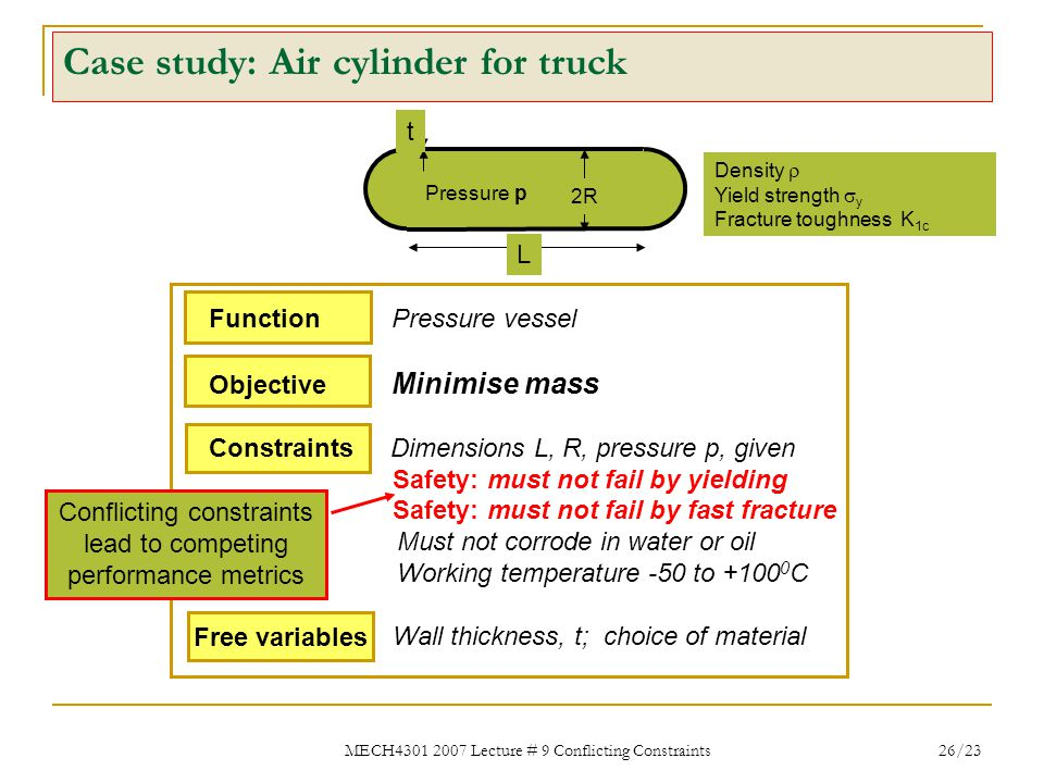 Case study: Air cylinder for truck
