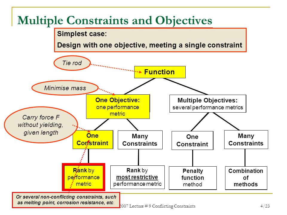 Multiple Constraints and Objectives