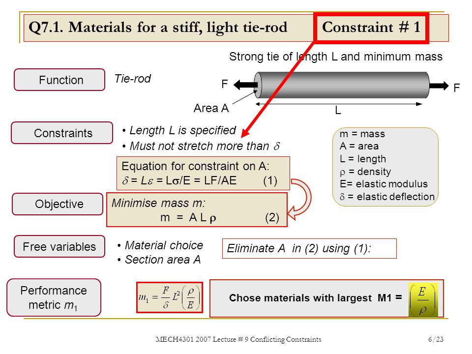 Q7.1. Materials for a stiff, light tie-rod Constraint # 1