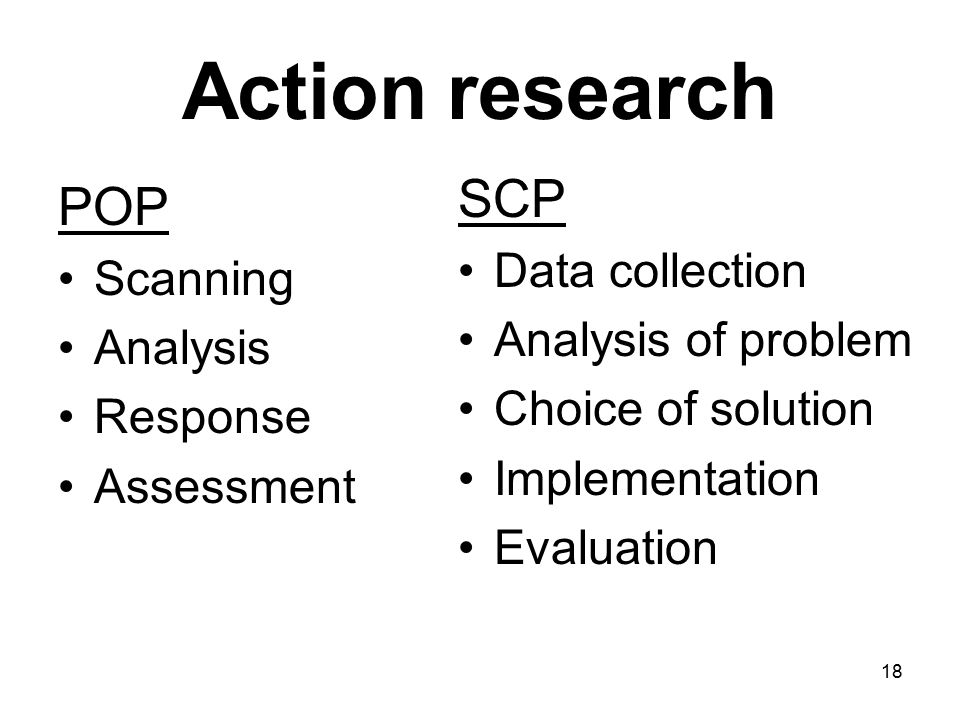Action research SCP POP Data collection Scanning Analysis of problem