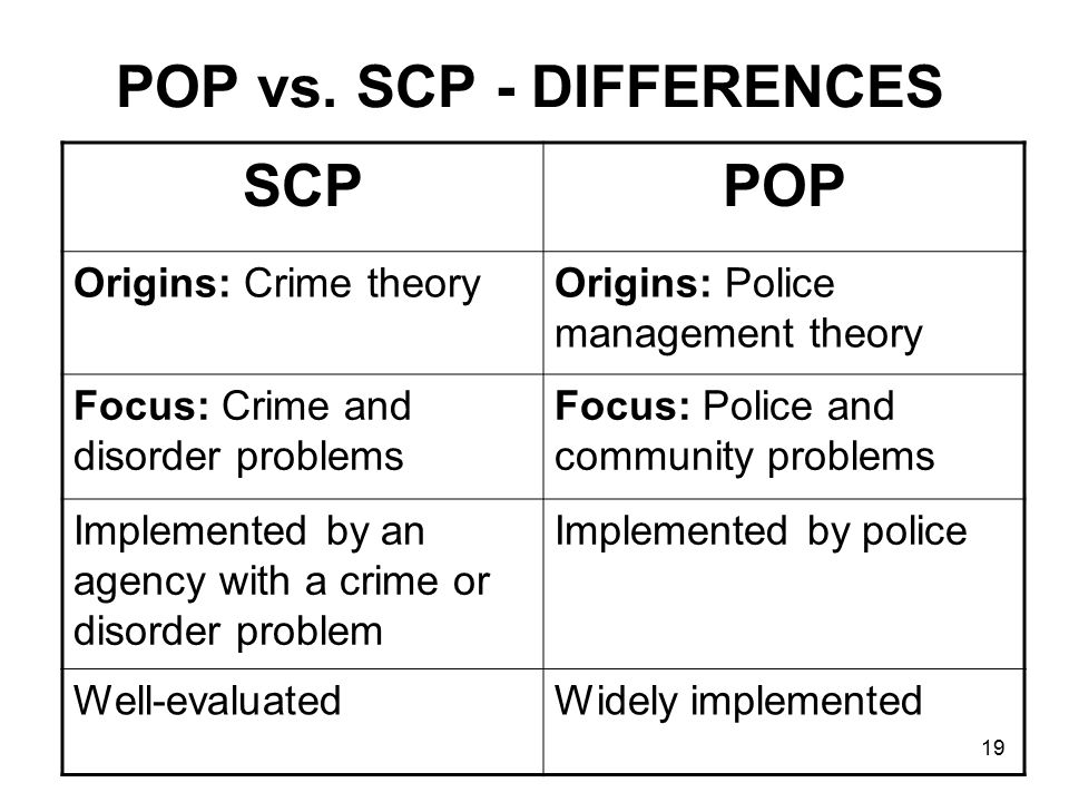 POP vs. SCP - DIFFERENCES