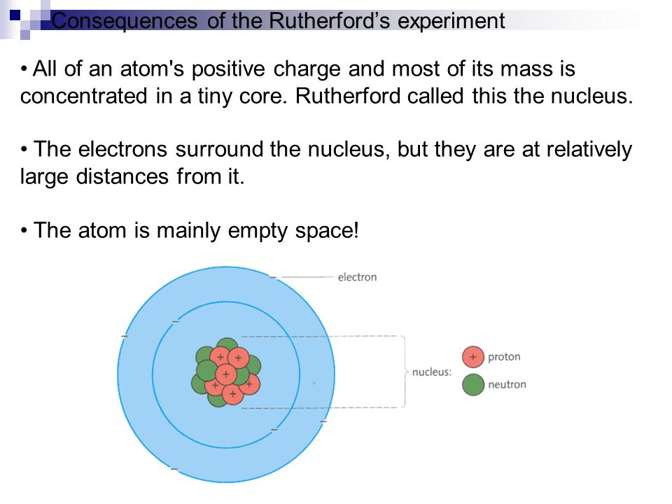 Consequences of the Rutherford's experiment