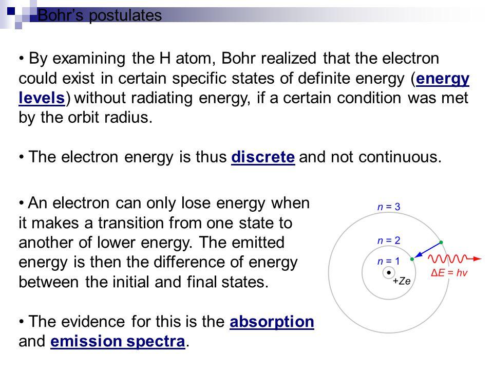 Bohr's postulates