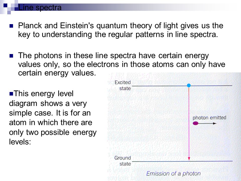 Line spectra Planck and Einstein s quantum theory of light gives us the key to understanding the regular patterns in line spectra.