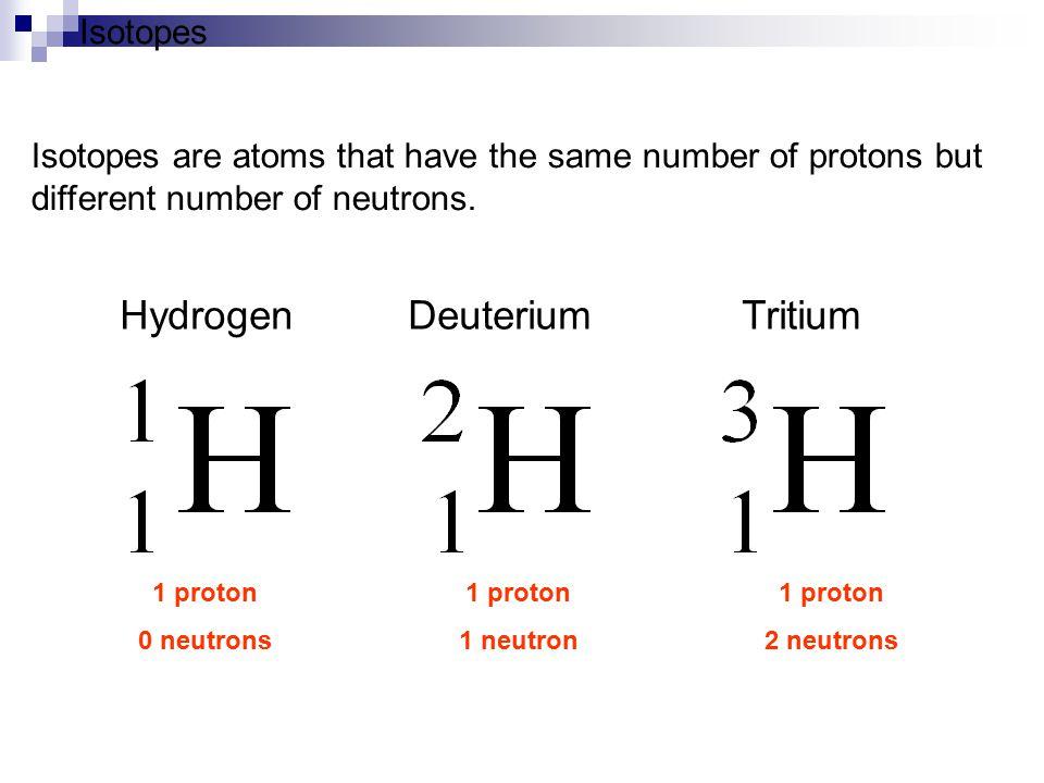 0 neutrons 1 neutron 2 neutrons