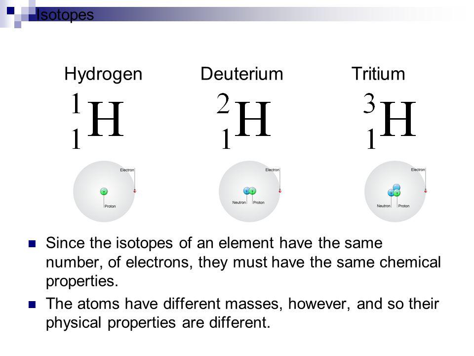 Hydrogen Deuterium Tritium