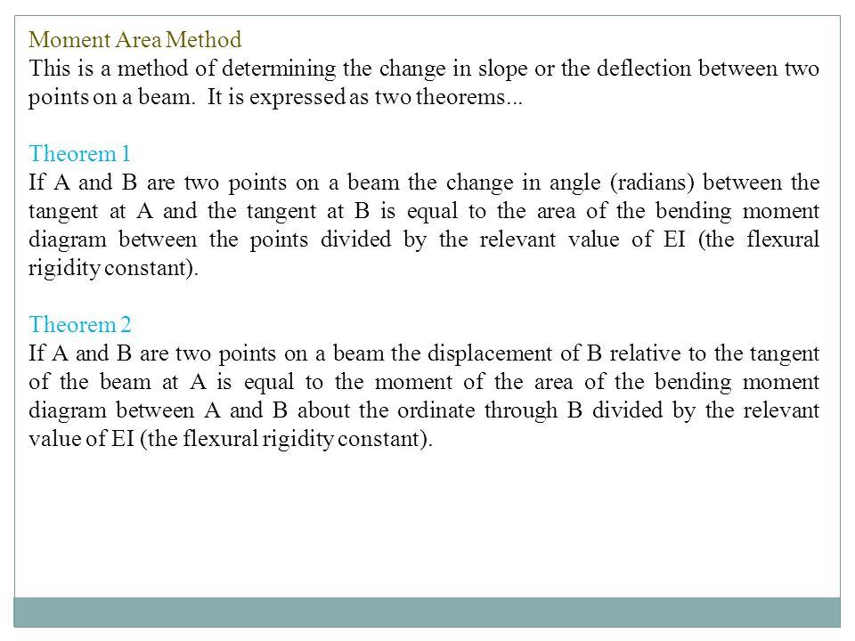 Moment Area Method