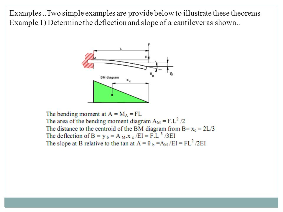 Examples ..Two simple examples are provide below to illustrate these theorems