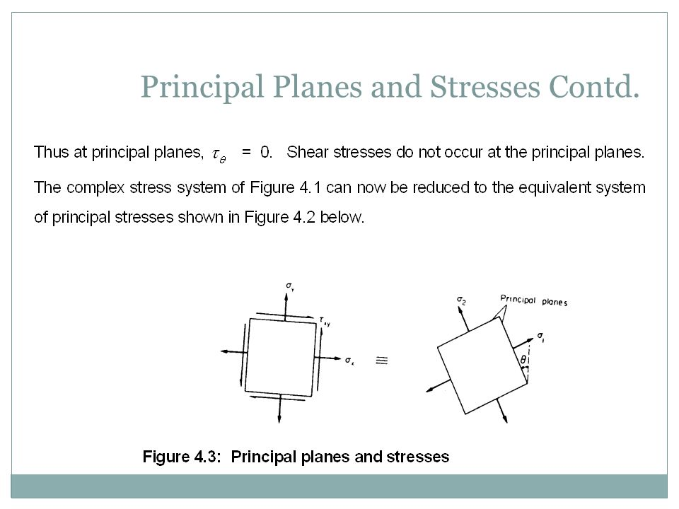 Principal Planes and Stresses Contd.