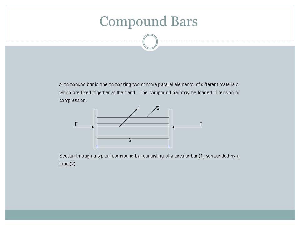 Compound Bars