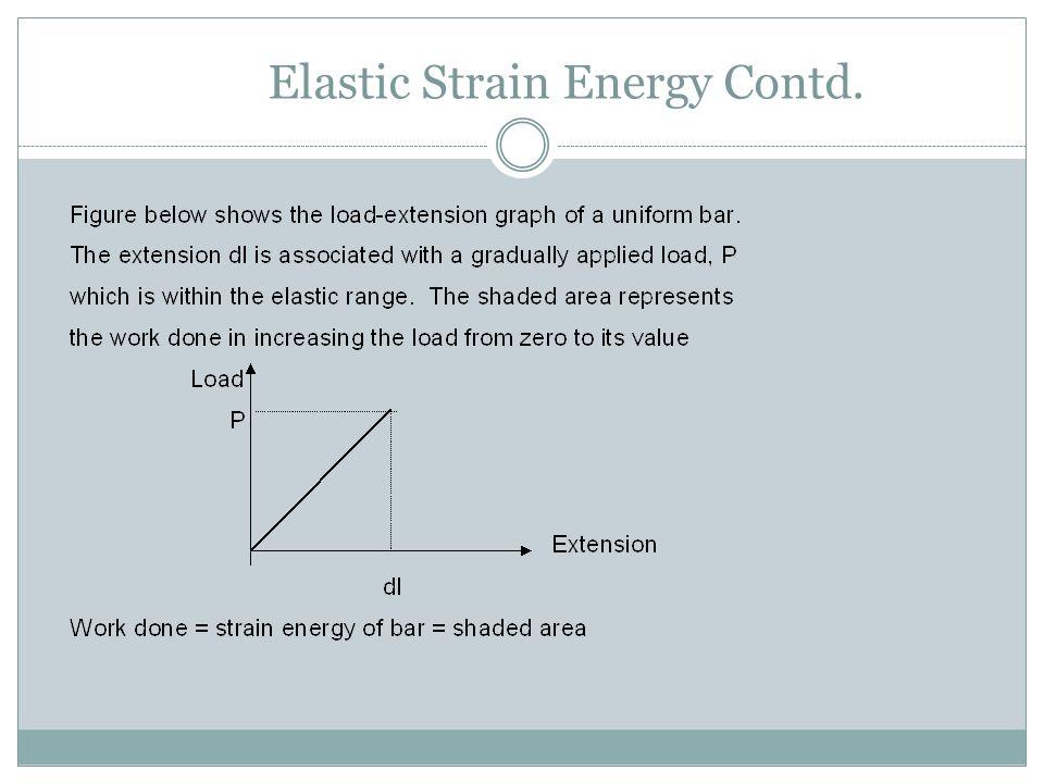 Elastic Strain Energy Contd.