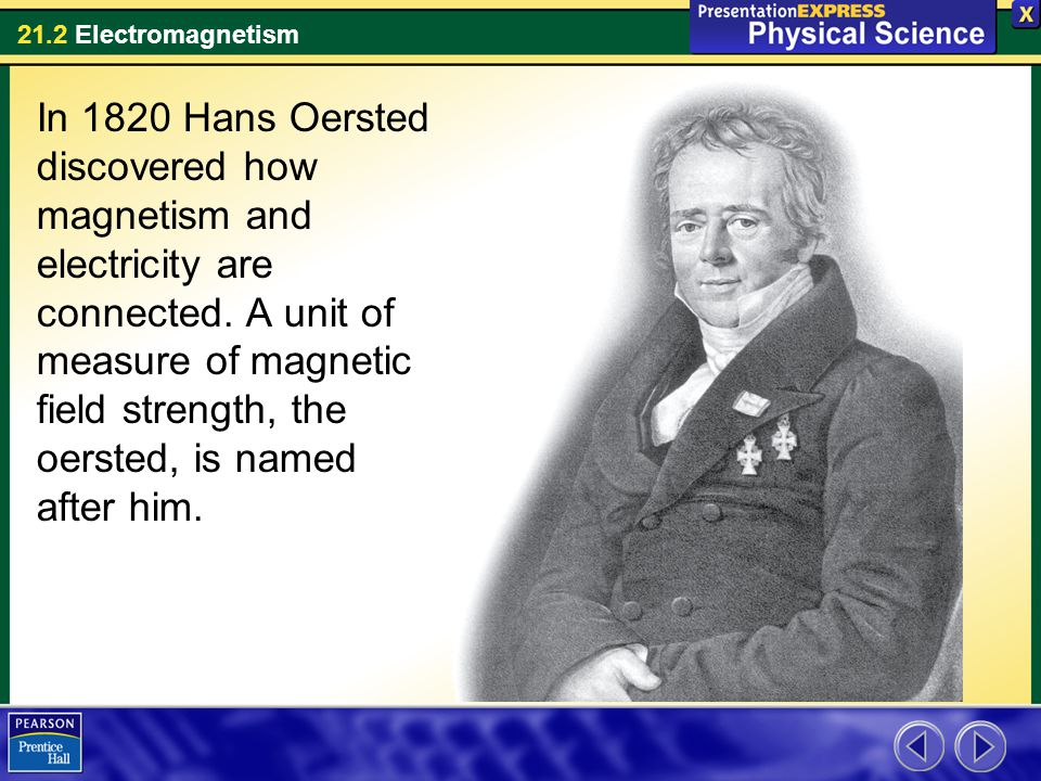 In 1820 Hans Oersted discovered how magnetism and electricity are connected.