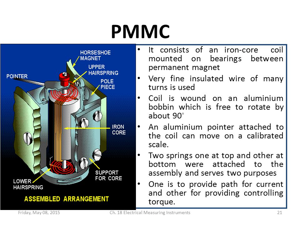 Electrical Measuring Instruments : Module electrical instruments ppt video online download