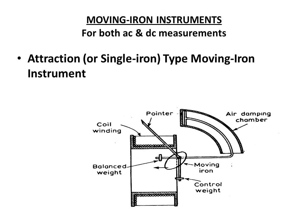 MOVING-IRON INSTRUMENTS For both ac & dc measurements