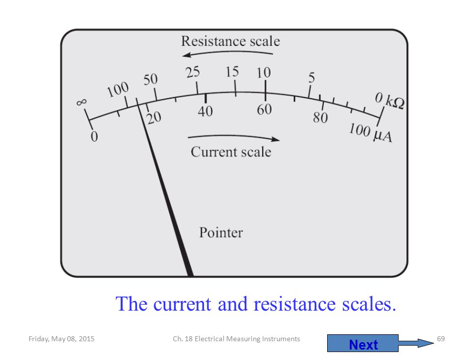 The current and resistance scales.