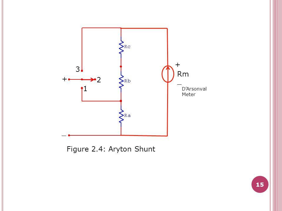 Rm D'Arsonval Meter + _ 3 1 2 Figure 2.4: Aryton Shunt
