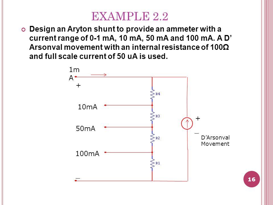 EXAMPLE 2.2