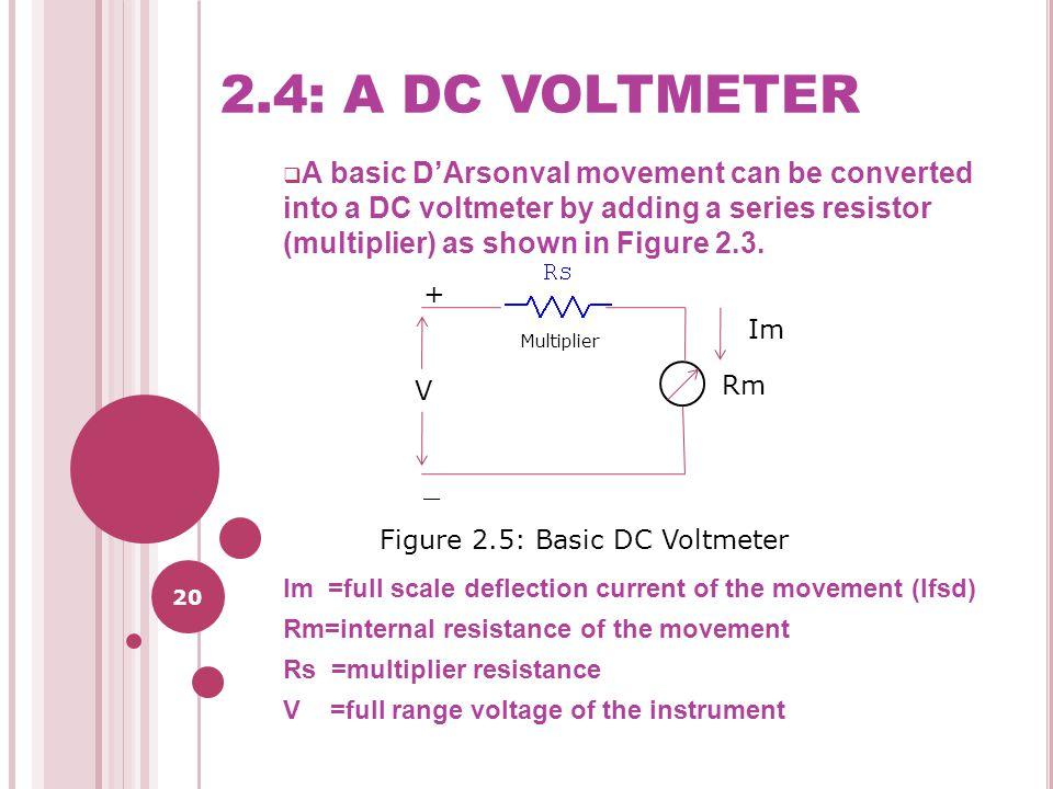 2.4: A DC VOLTMETER