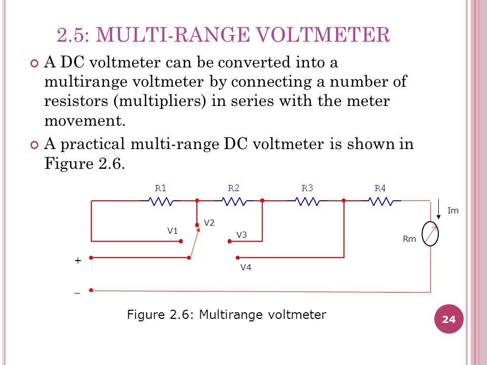 2.5: MULTI-RANGE VOLTMETER