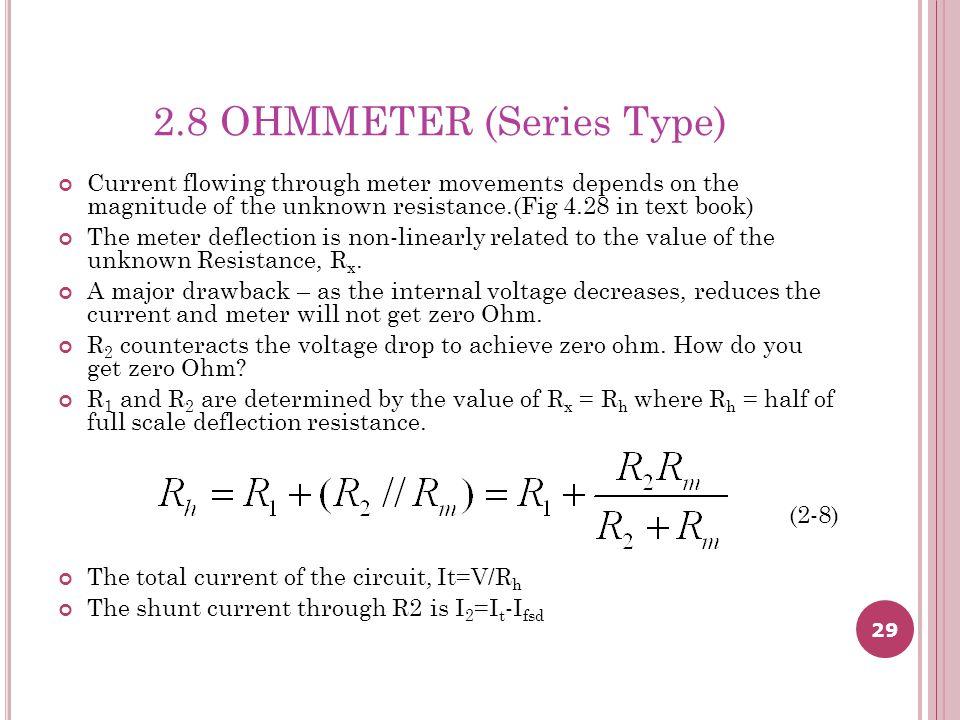 2.8 OHMMETER (Series Type)