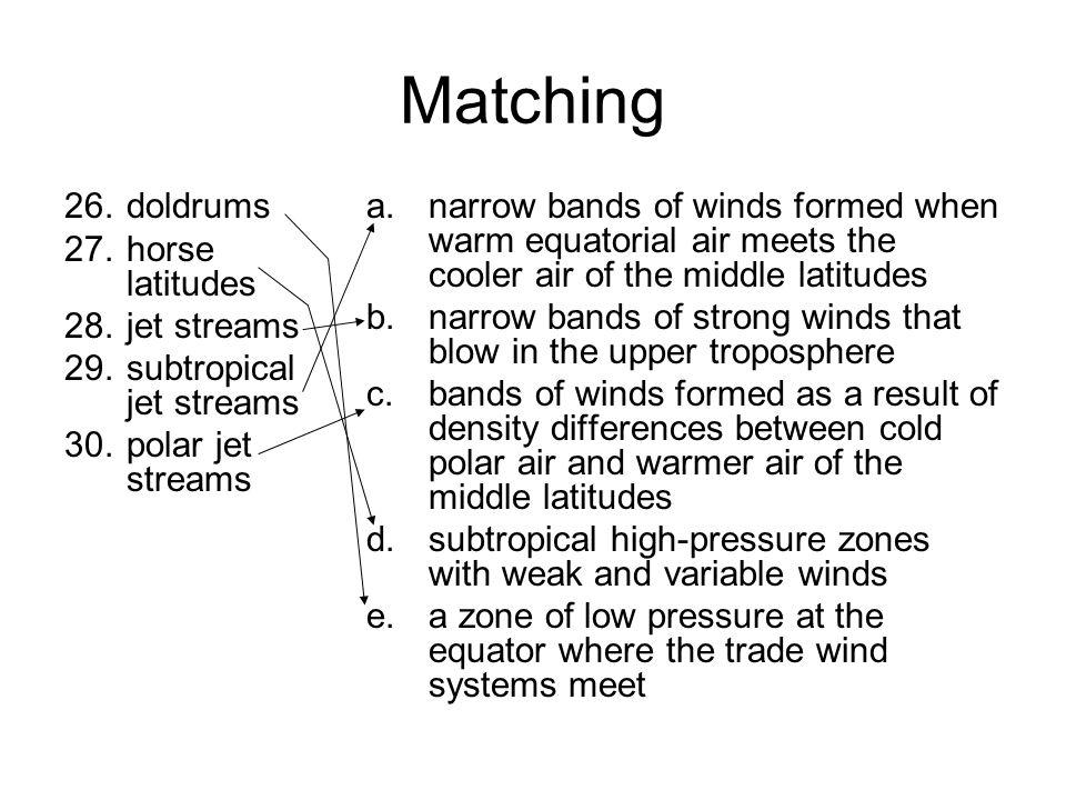 Matching doldrums horse latitudes jet streams subtropical jet streams
