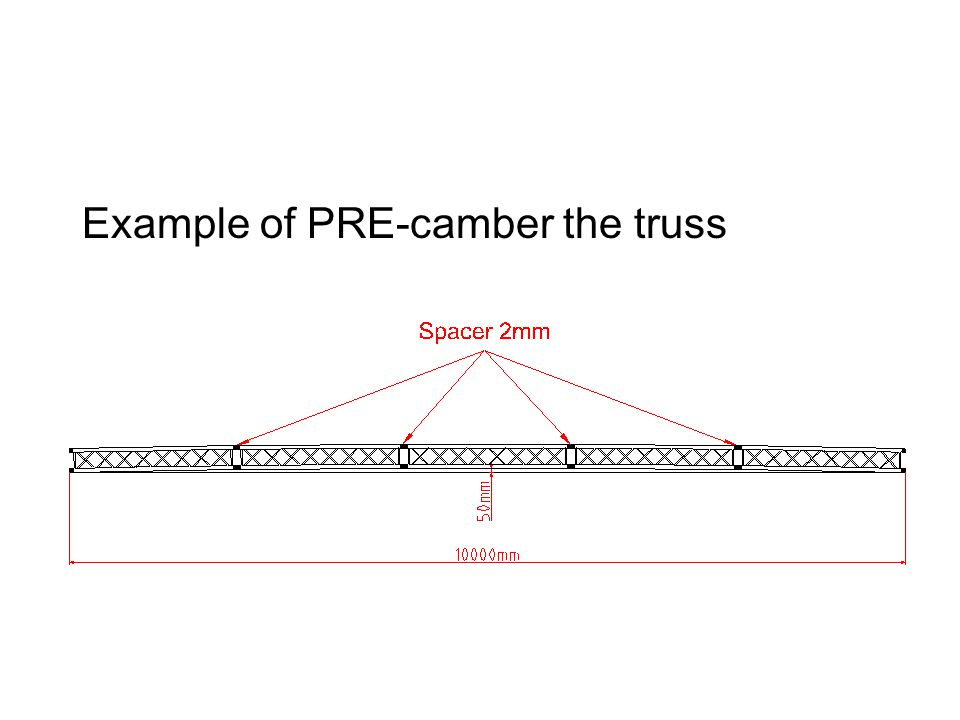 Example of PRE-camber the truss