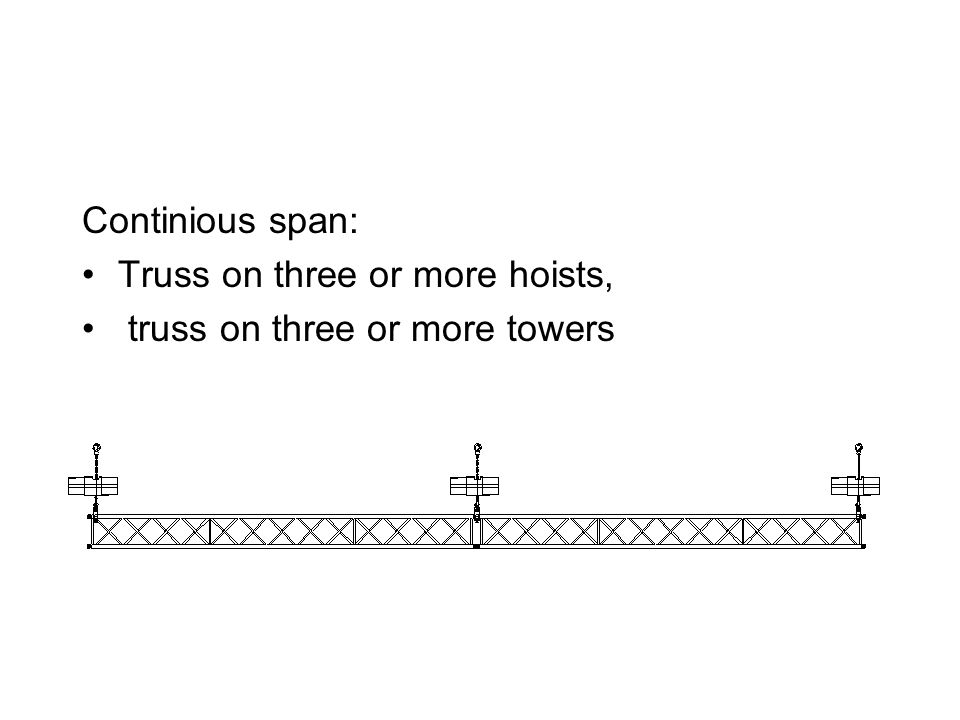 Continious span: Truss on three or more hoists, truss on three or more towers