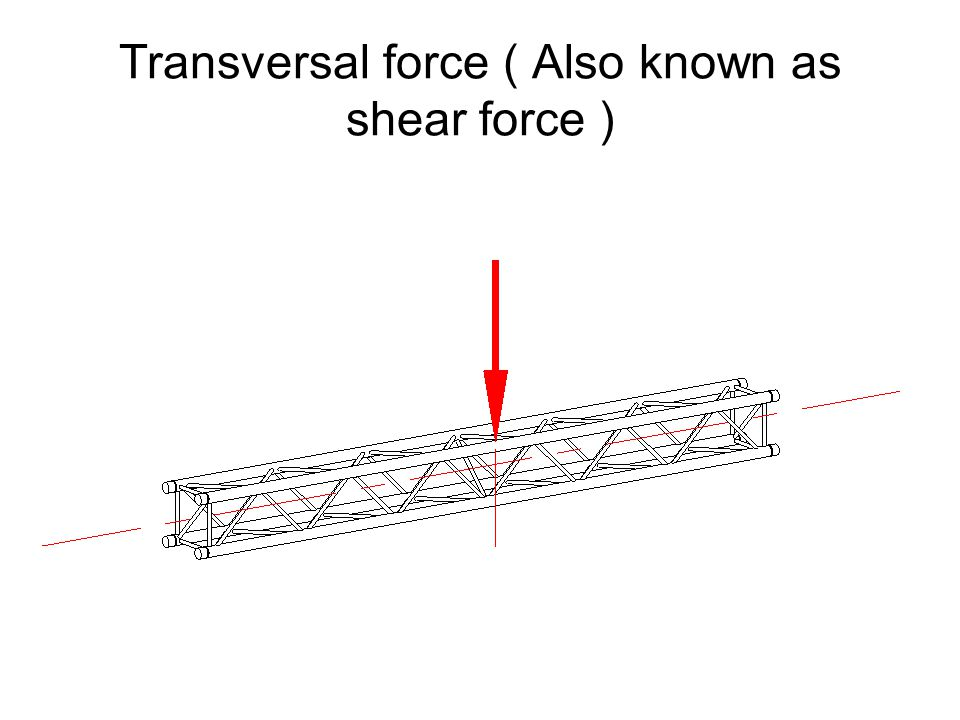 Transversal force ( Also known as shear force )