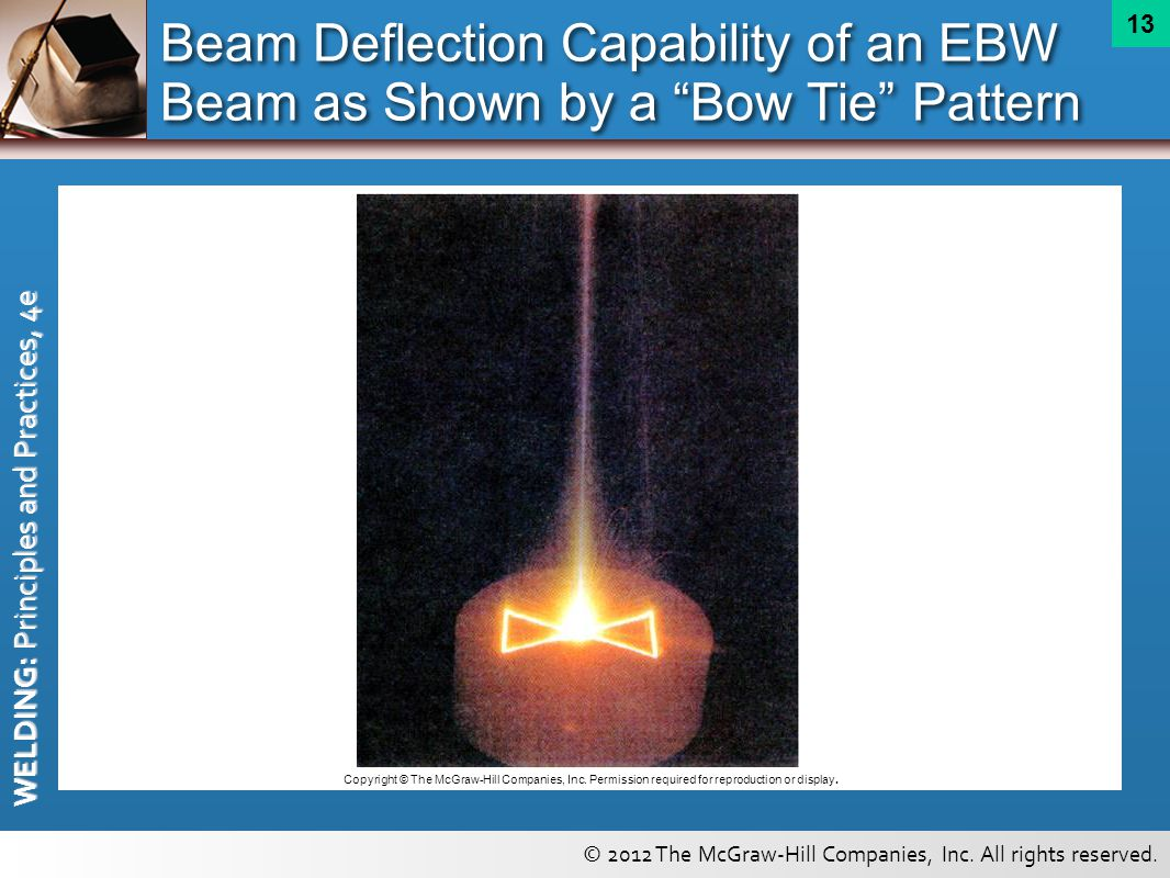 Beam Deflection Capability of an EBW Beam as Shown by a Bow Tie Pattern