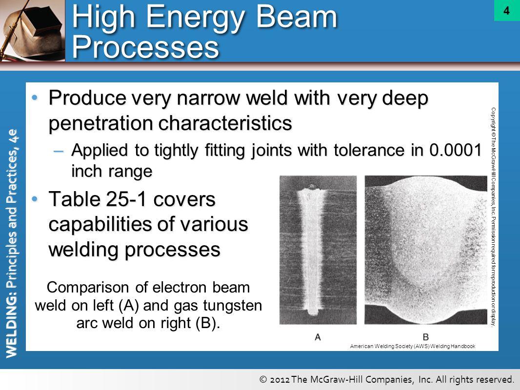 High Energy Beam Processes