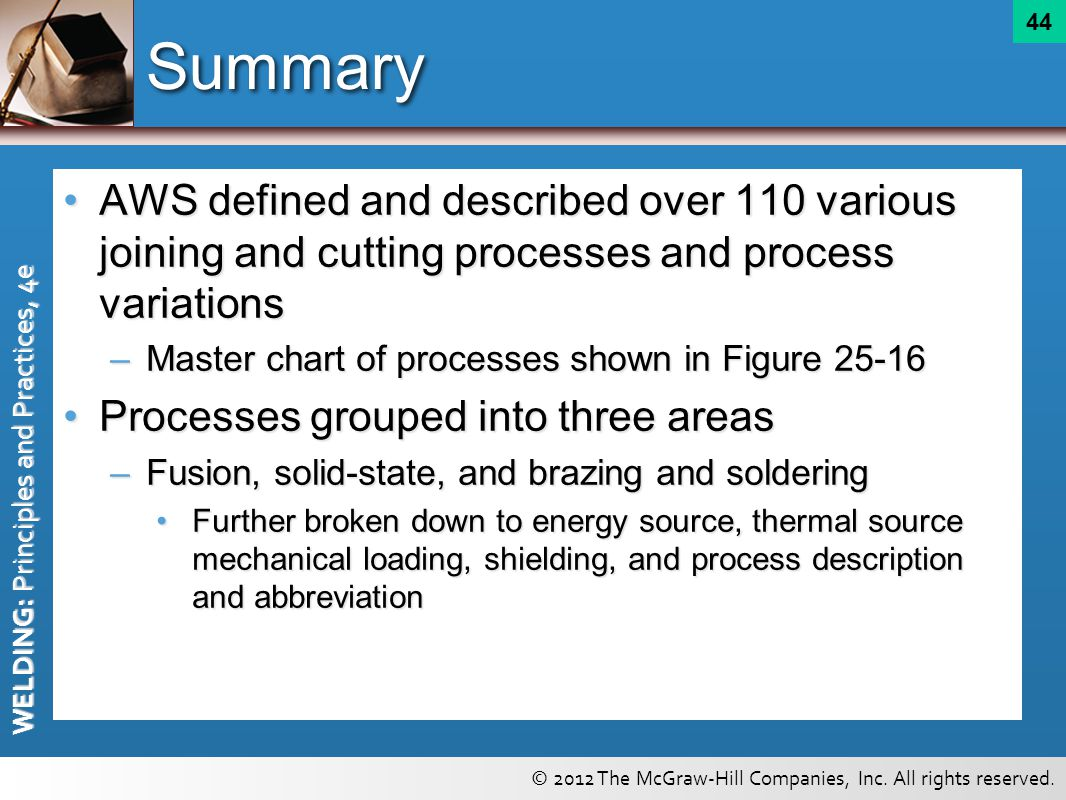 Summary AWS defined and described over 110 various joining and cutting processes and process variations.