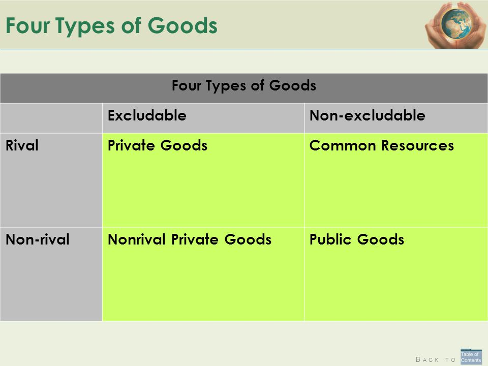 Four Types of Goods Four Types of Goods Excludable Non-excludable