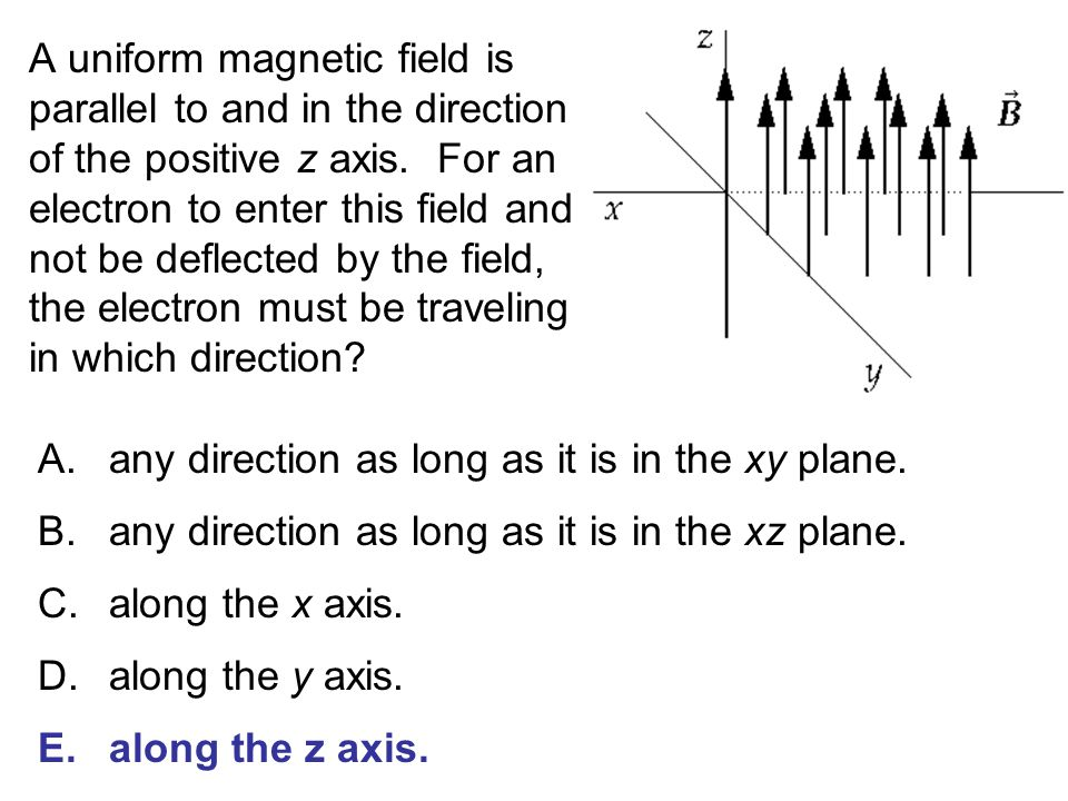 A uniform magnetic field is parallel to and in the direction of the positive z axis. For an electron to enter this field and not be deflected by the field, the electron must be traveling in which direction