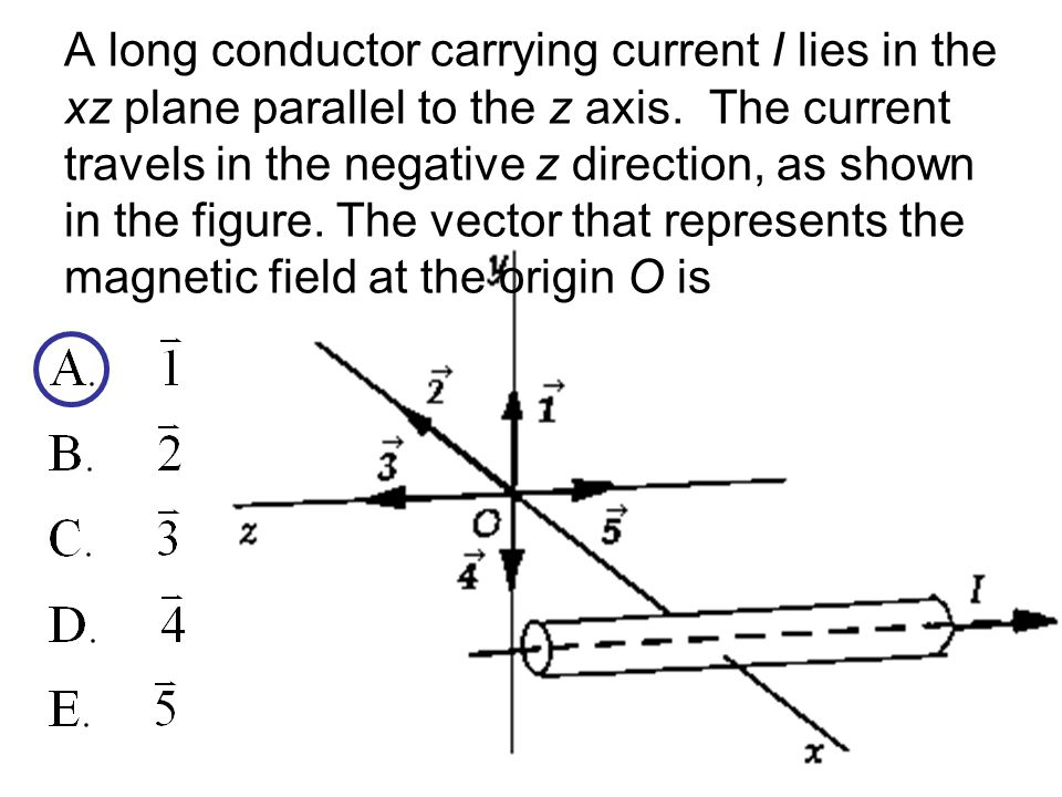 A long conductor carrying current I lies in the xz plane parallel to the z axis.